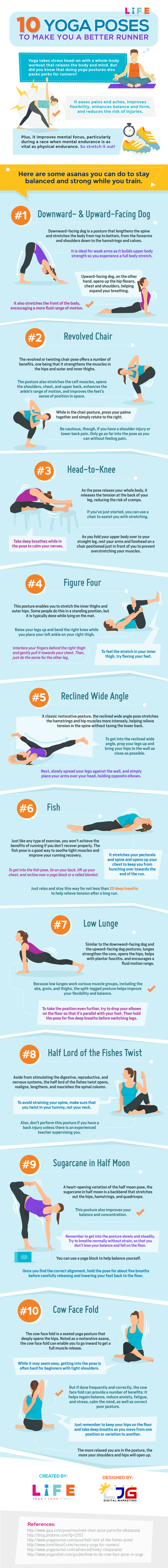 10-Yoga-Poses-to-Make-You-a-Better-Runner